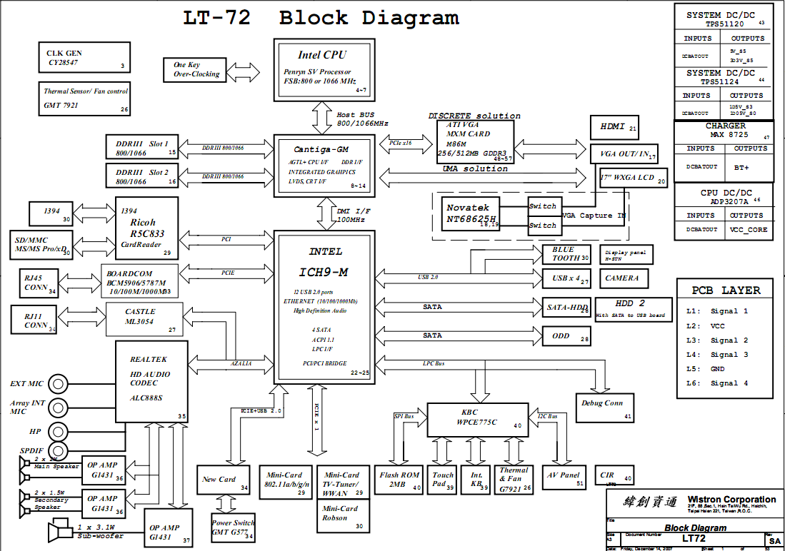block diagram of laptop – the wiring diagram – readingrat, Wiring block