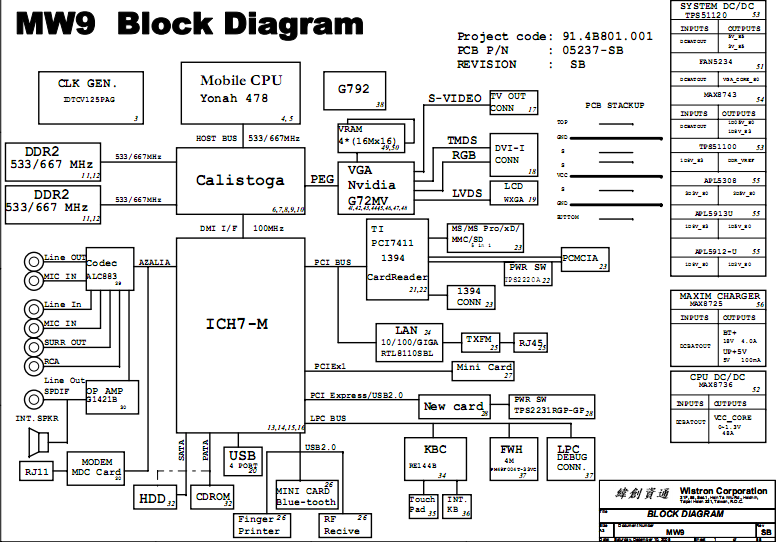 Wistron MW9 Block Diagram intel g41 motherboard circuit diagram pdf efcaviation com asrock wiring diagram at aneh.co